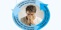 Why Men Pull Away: 3 Easy Ways To Stop A Man From Withdrawing: Infographic