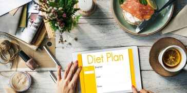 Lose Weight Fast With This 1200 Calorie 7 Day Meal Plan