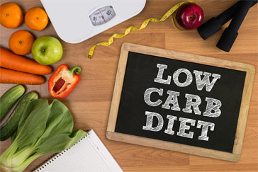 In Addition To Lowering Blood Sugar Levels One Of The Most Appealing Benefits A Low Carb T Is Weight Loss Aspect Many People Who Follow