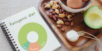 The Best 14 Day Keto Diet Plan